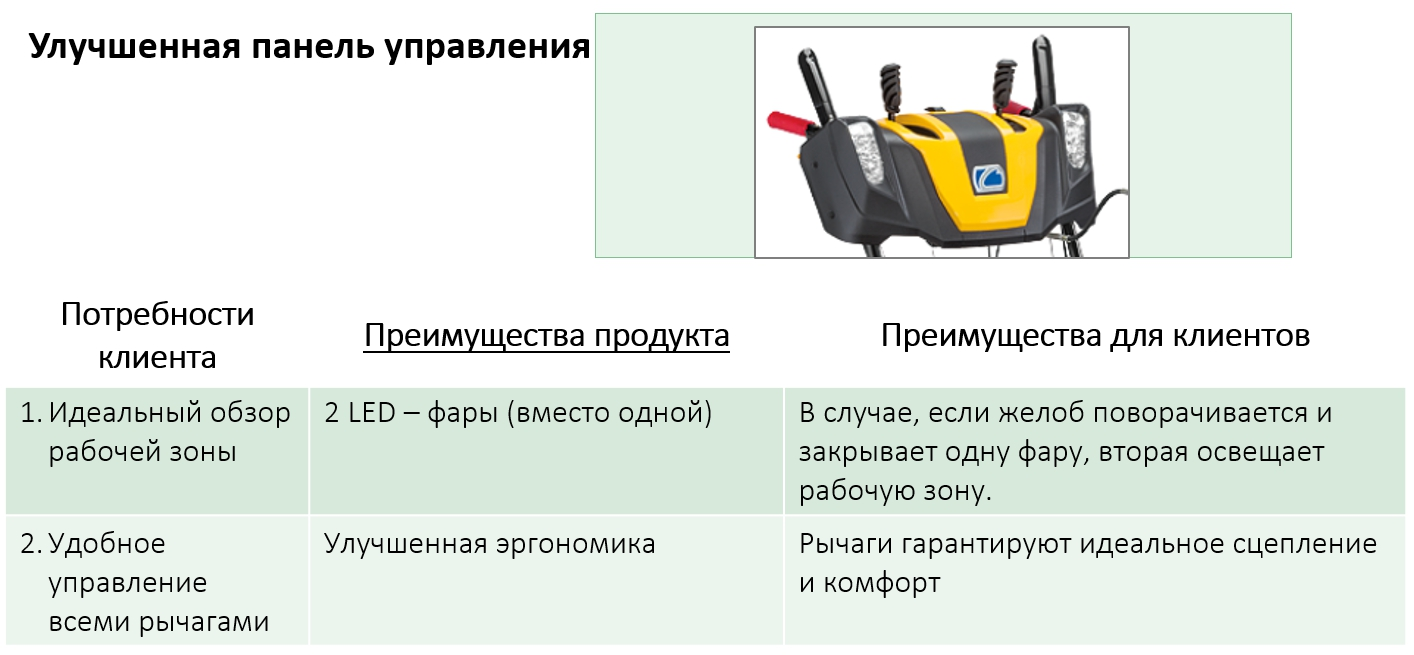 One_Pager_2020 - Snow Thrower_ru [только чтение] - PowerPoint